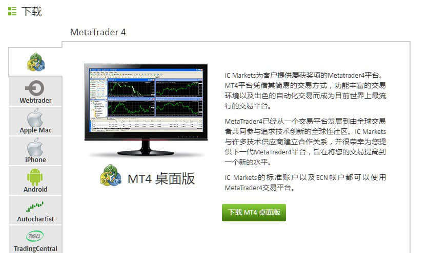 IC Markets外汇交易开户教程插图19
