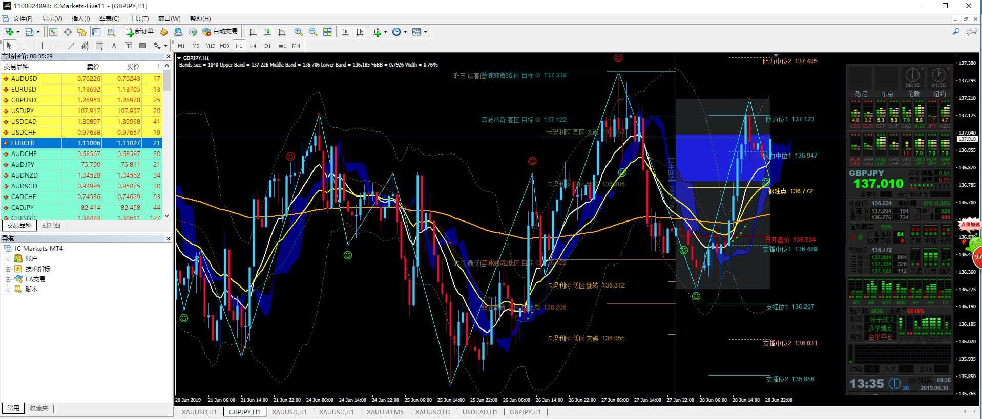 IC Markets外汇交易开户教程插图(20)